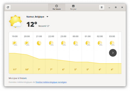 Interface redessinnée de l'application météo de GNOME
